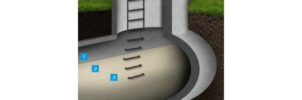 Schacht-und Kanalabdichtung